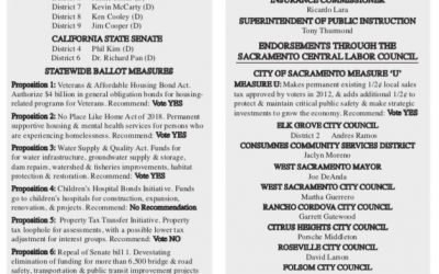Sacramento Central Labor Council Election Guide